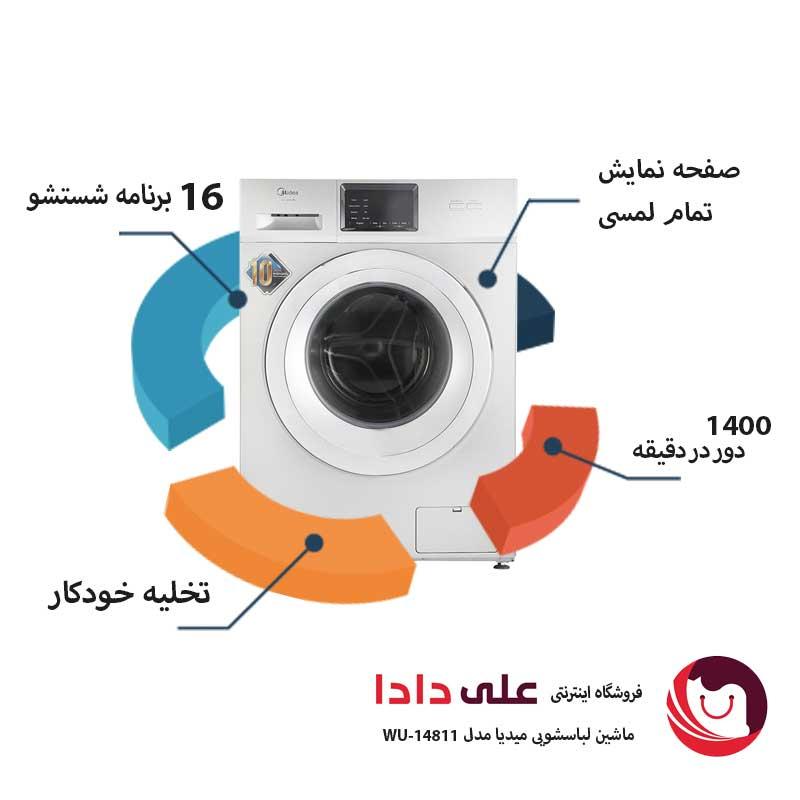 ماشین-لباس-شویی میدیا-مدل-WU-14811